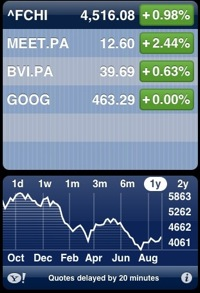 yahoo-finance-application-iphone