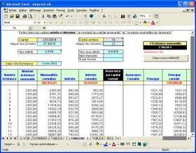 Calcul de la capacité d'emprunt et des mensualités
