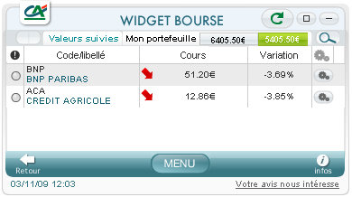 widget bourse windows 7